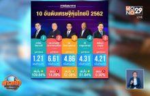 """เปิด """"แชมป์เศรษฐีหุ้นไทย"""" ปี 62"""
