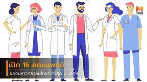 16 คณะแพทย์ ของมหาวิทยาลัยไทยที่ดีที่สุด ปี 2019
