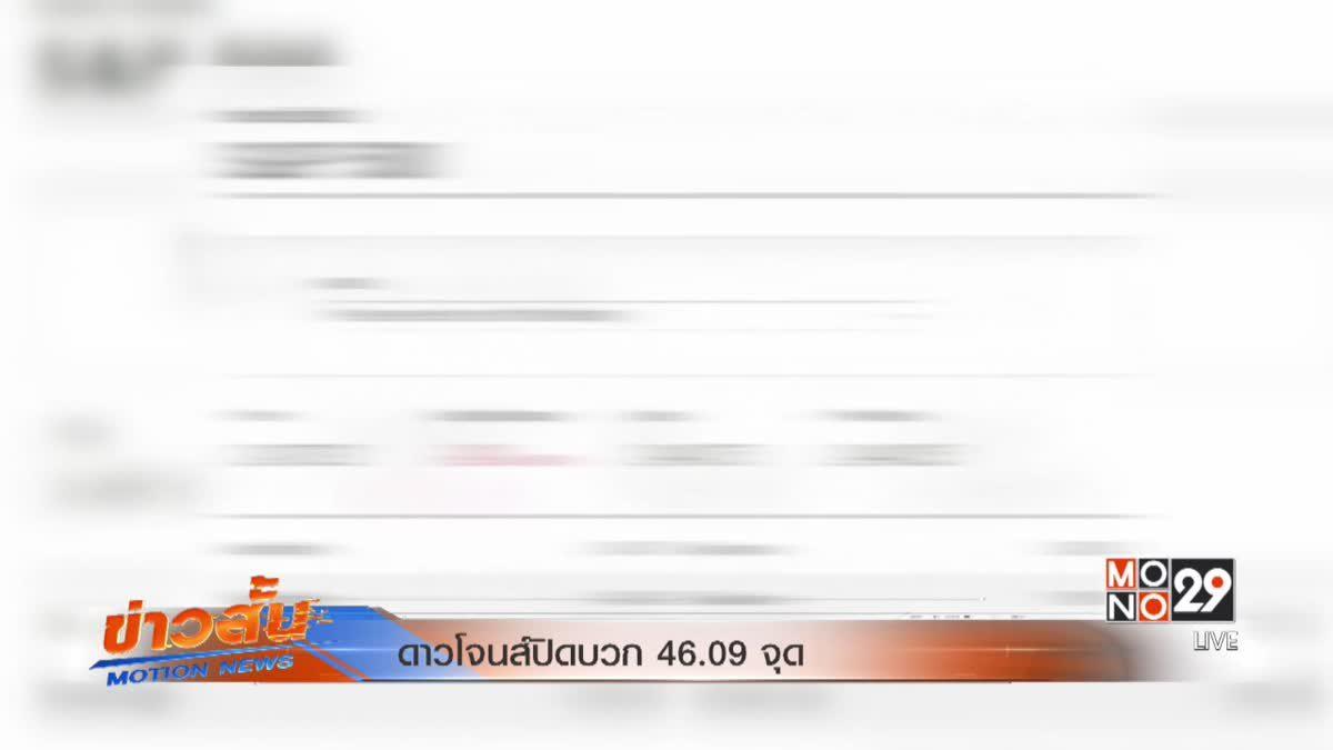 ดาวโจนส์ปิดบวก 46.09 จุด