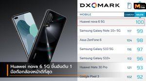 เผยคะแนนทดสอบกล้องหน้า Huawei nova 6 5G ยืนที่ 1 ด้วยคะแนน 100 คะแนน
