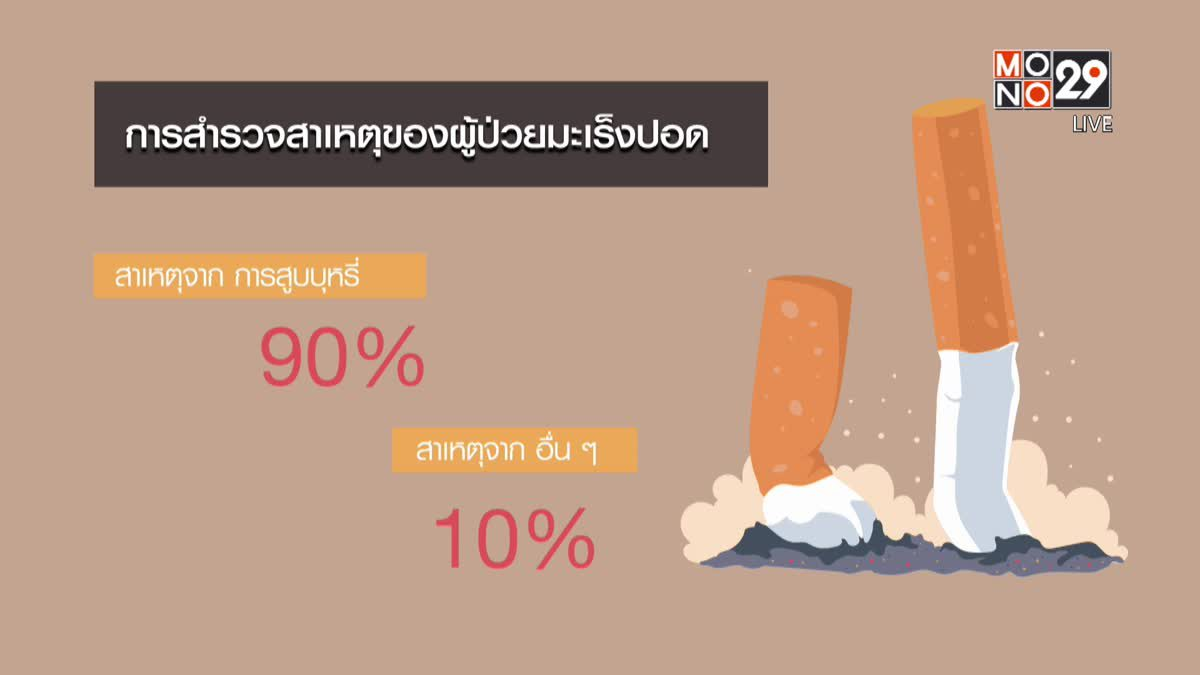 คุยครบกับพบเอก : บุหรี่ร้าย ทำลายใจ