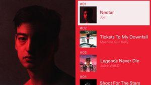 JOJI อัลบั้ม NECTAR มาแรง! เปิดตัวอันดับ 1 Spotify US และติดอันดับยอดขายดี