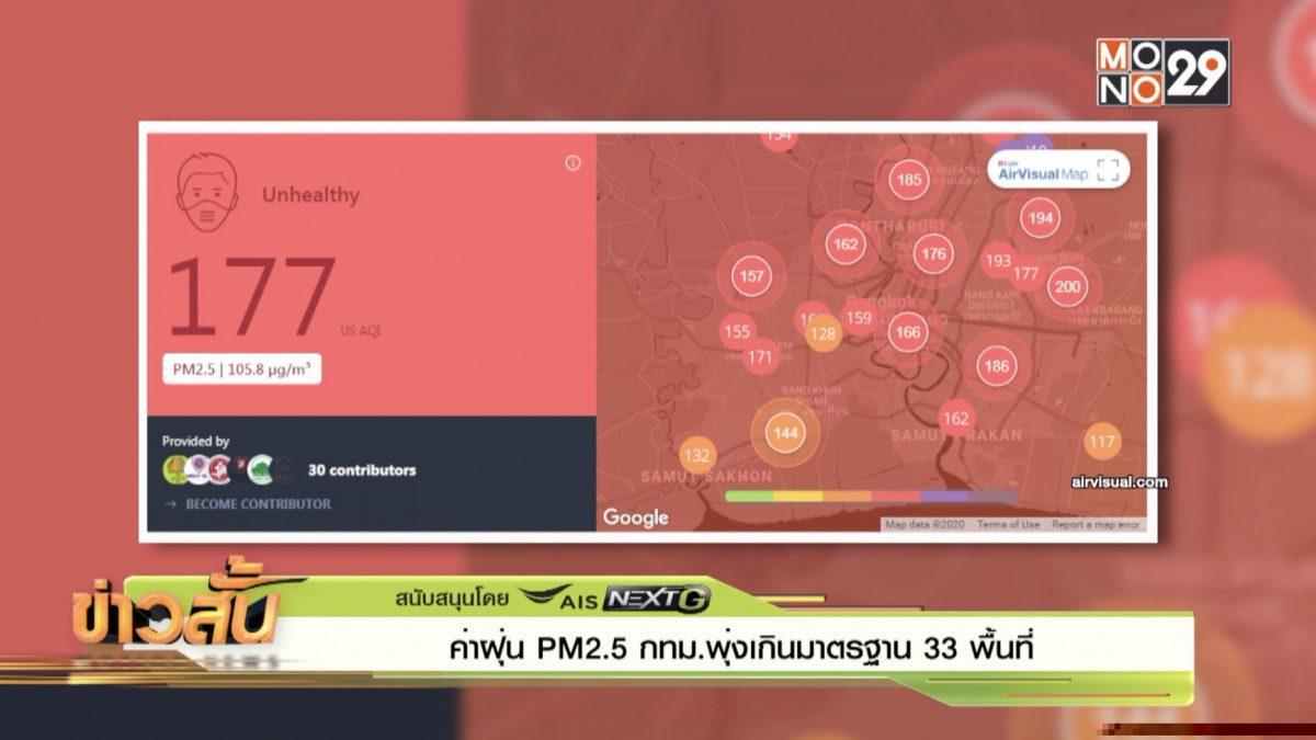 ค่าฝุ่น PM2.5 กทม.พุ่งเกินมาตรฐาน 33 พื้นที่