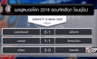 ผลฟุตบอลโลก รอบคัดเลือกโซนยุโรป