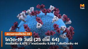 โควิด-19 วันนี้ ( 25 ต.ค.) – ติดป่วยเพิ่ม 8,675 / หาย-กลับบ้านเพิ่ม 9,589