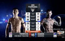 คู่ที่ 4 Super Fight ยอดวิชา เข้มมวยไทยยิม VS. เดม่อน กู๊ดวิน & คาซเบก ช.นทีทอง