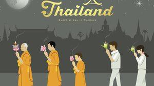 ชื่อวันสำคัญของไทยและสากล ฉบับภาษาอังกฤษ