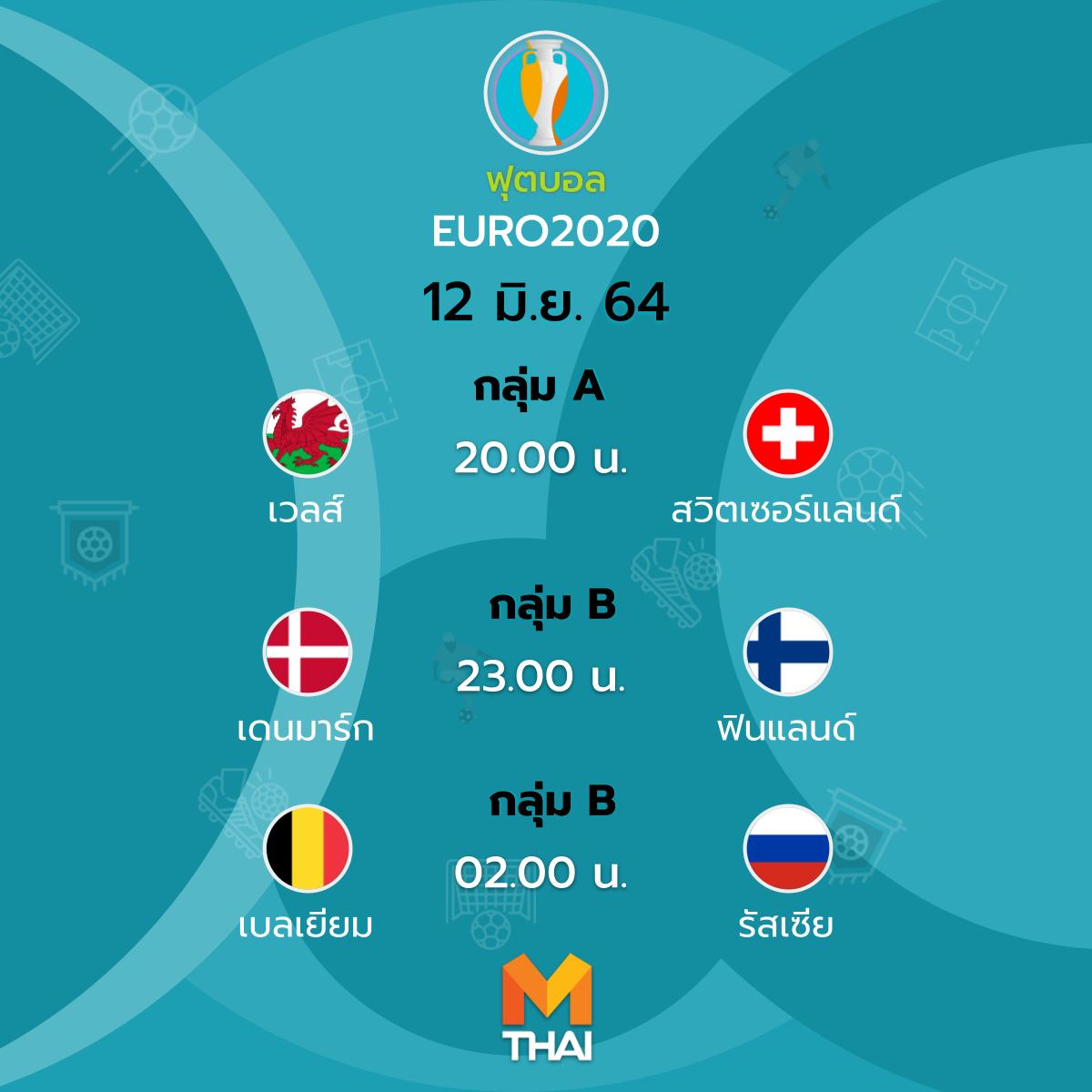 โปรแกรมฟุตบอลยูโร 2020 คืนนี้ 12 มิ.ย. 64