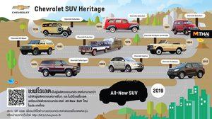 Chevrolet คิดค้น รถอเนกประสงค์ ในปี 2478 พร้อมเปิดตัวรุ่นใหม่ในไทยปีนี้