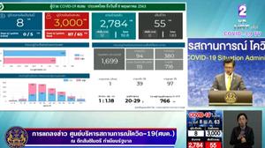 สรุปแถลงศบค. โควิด 19 ในไทย วันนี้ 8/05/2563 | 11.30 น.