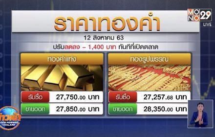 ทองคำผันผวนหนัก ขึ้น-ลงวันเดียว 42 ครั้ง