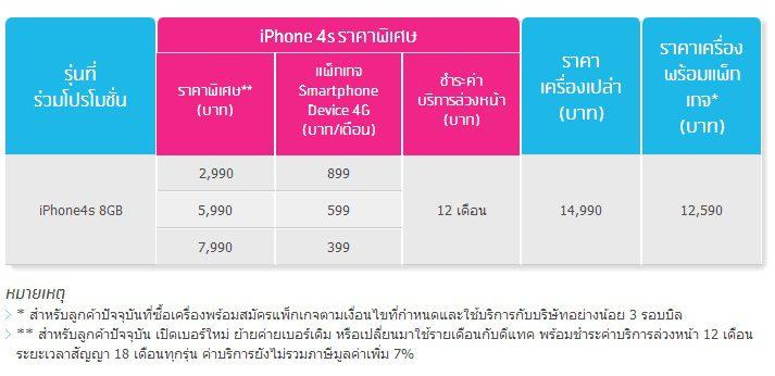 Dtac  iPhone 4S 2