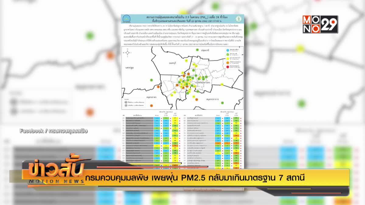 กรมควบคุมมลพิษ เผยฝุ่น PM2.5 กลับมาเกินมาตรฐาน 7 สถานี