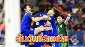 ซิวตั๋วยูธโอลิมปิค! ชบาแก้วดวลเป้าดับเวียดนาม 3-2 คว้าที่ 3 เอเชีย