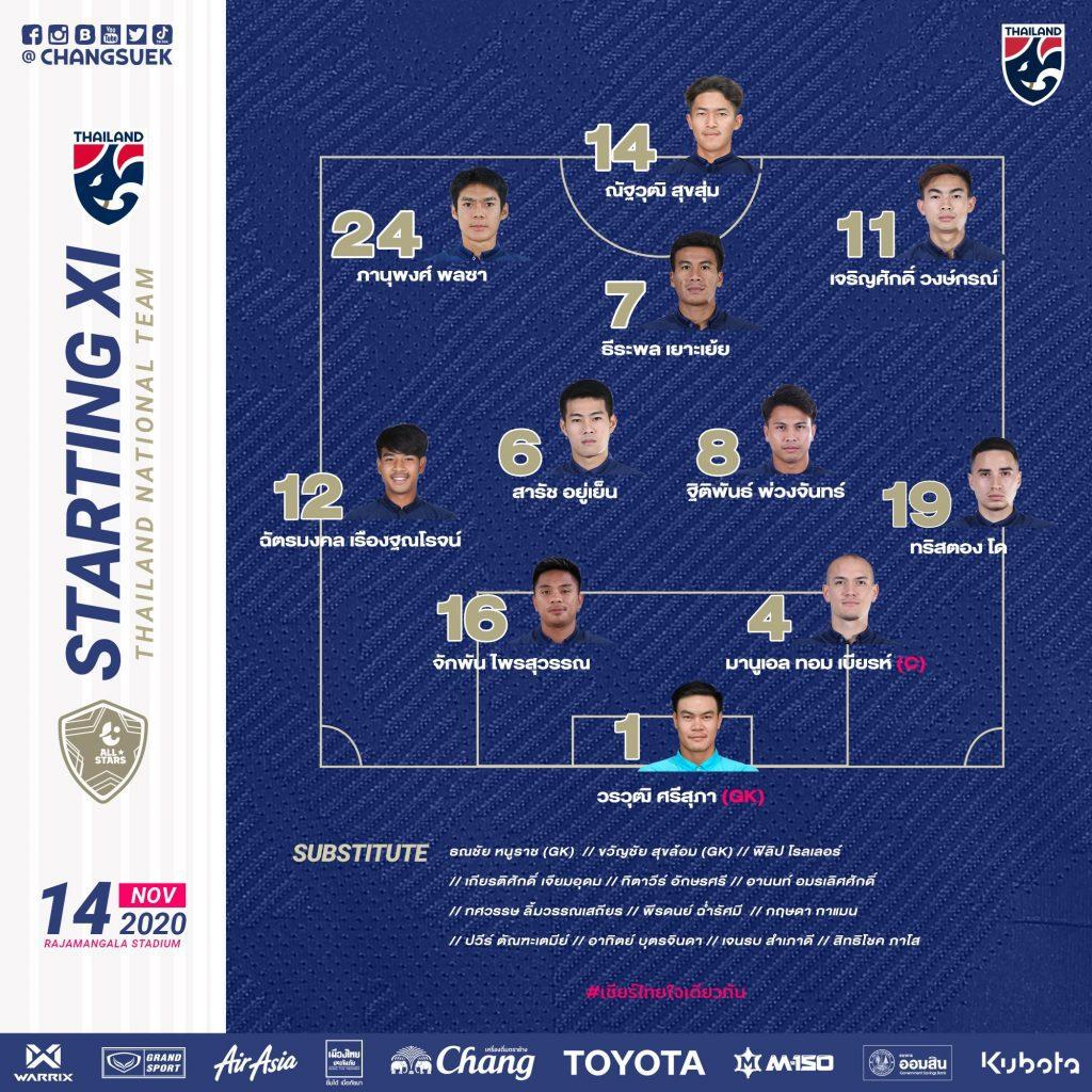 รายชื่อ 11 ผู้เล่นตัวจริง ทีมชาติไทย vs ทีมไทยลีก ออล สตาร์