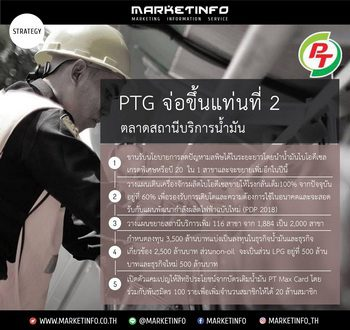 PT จ่อขึ้นแท่นที่ 2 ในตลาดค้าปลีกน้ำมัน
