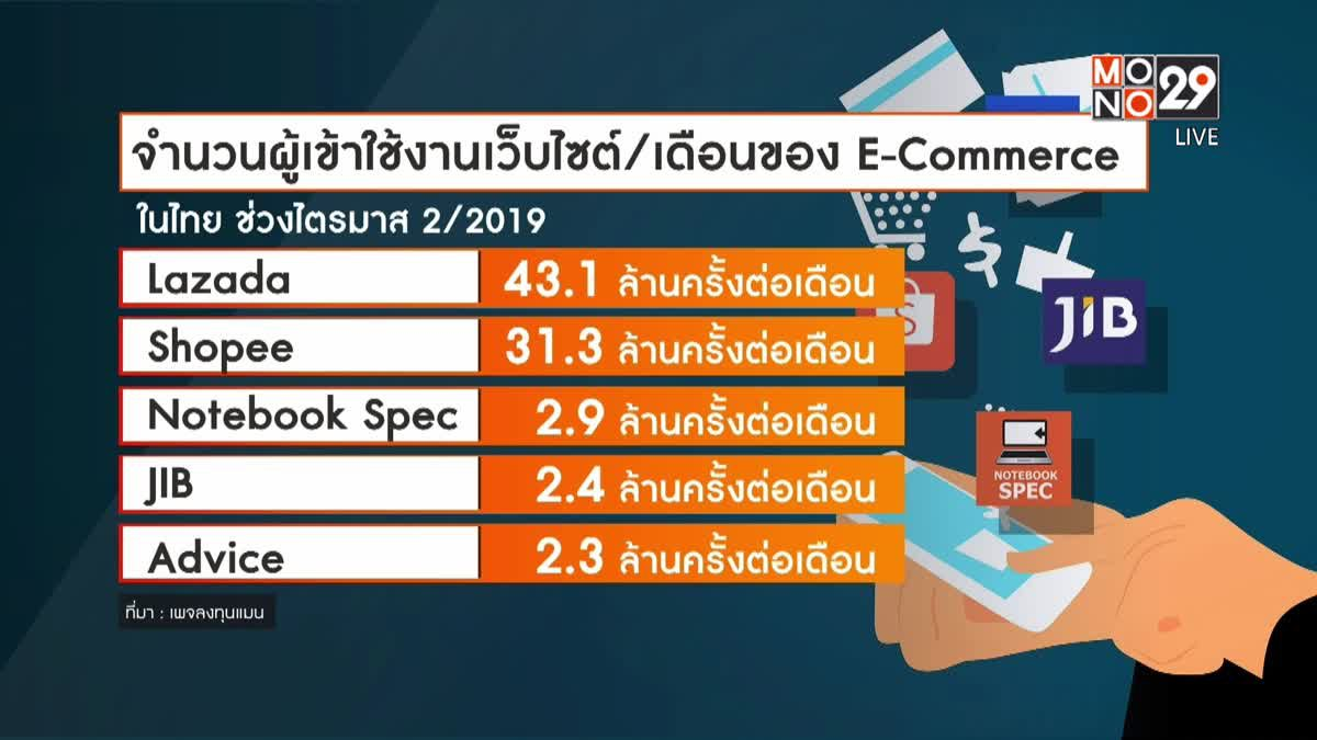 Lazada แบรนด์ E-Commerce อันดับ 1 ในไทย