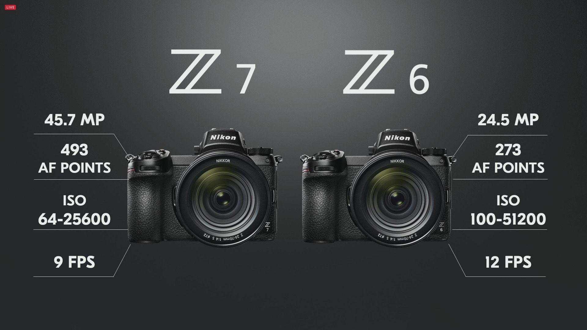 Nikon Z 6 และ Nikon Z 7