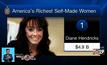 """""""ฟอร์บส์"""" จัดอันดับผู้หญิงที่ร่ำรวยด้วยลำแข้ง"""