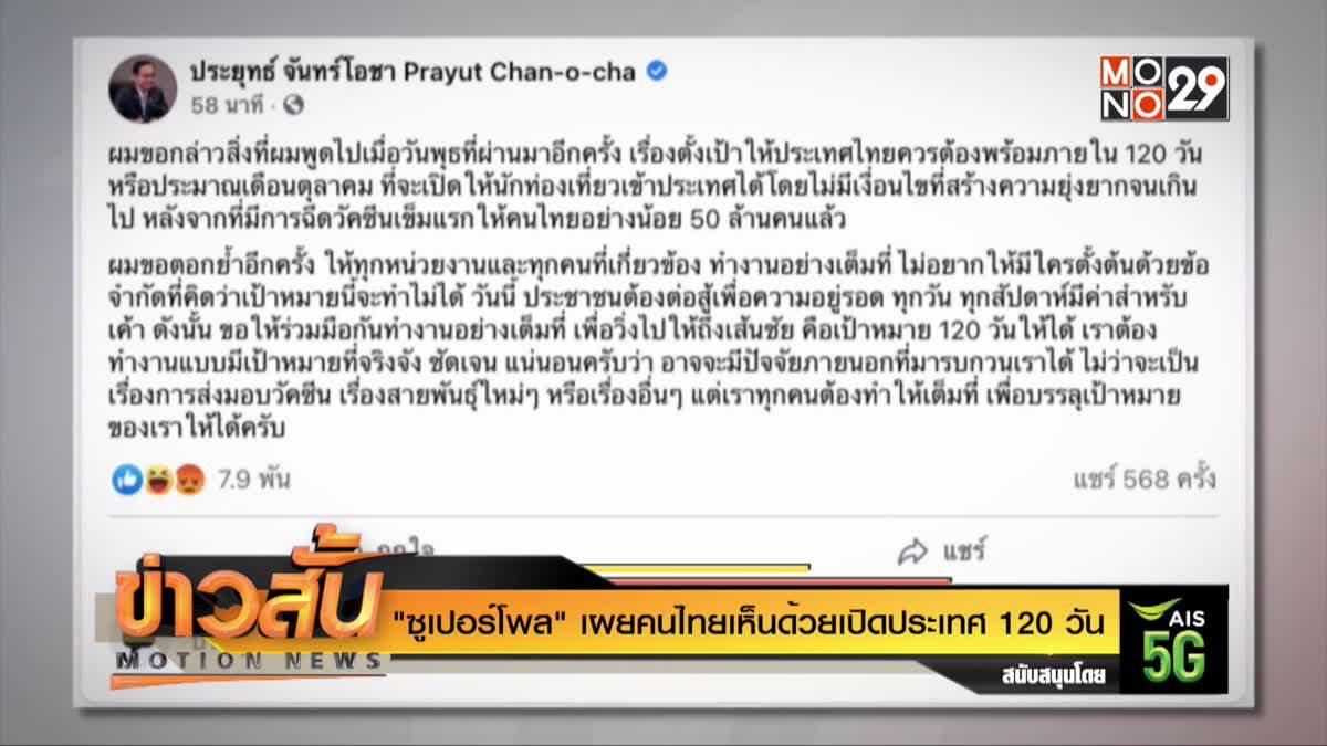 """""""ซูเปอร์โพล"""" เผยคนไทยเห็นด้วยเปิดประเทศ 120 วัน"""