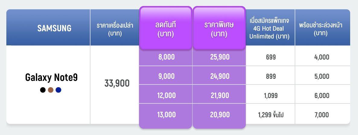 โปร Galaxy Note 9 จาก AIS