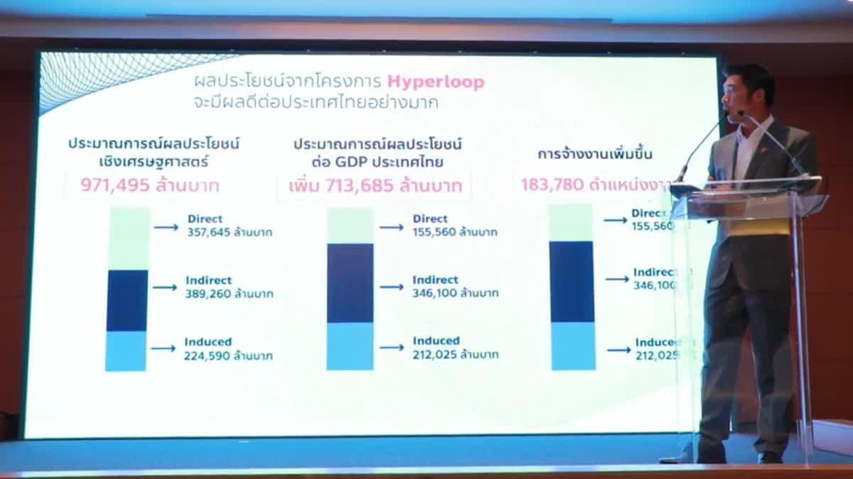 'อนาคตใหม่' แถลง 'ไฮเปอร์ลูป' ในไทย สร้างงานคนนับแสนตำแหน่ง