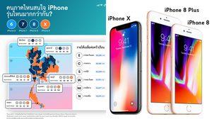 ผลการศึกษาความสนใจของคนไทยต่อ iPhone รุ่นใหม่ เผยคนไทยมองข้าม iPhone 8