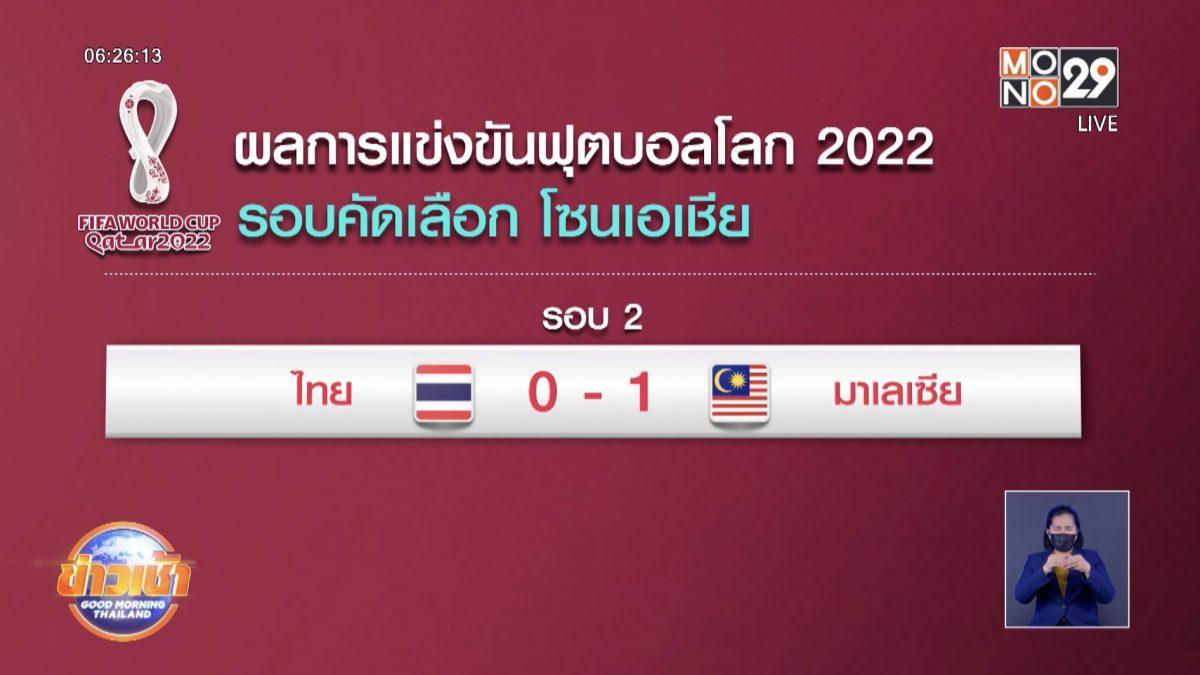 ผลการแข่งขันฟุตบอลโลก2022 รอบคัดเลือกโซนเอเชีย