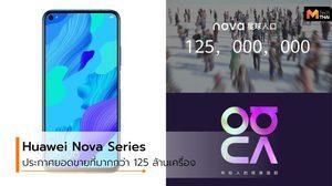 Huawei Nova Series จัดส่งไปแล้วกว่า 125 ล้านเครื่องทั่วโลก