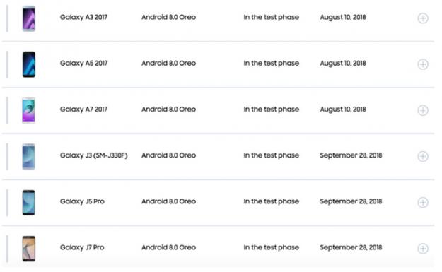 ซัมซุงเลื่อนอัพเดต Android Oreo สำหรับ Samsung J หลายรุ่น