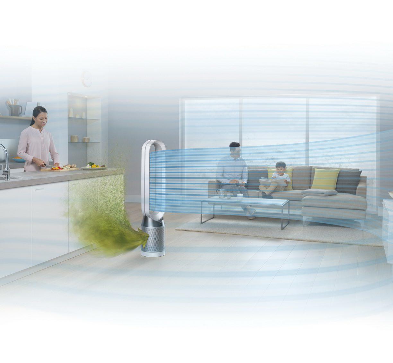 วิธีรับมือกับฝุ่นและมลพิษอากาศในบ้าน ช่วงเทศกาลตรุษจีน