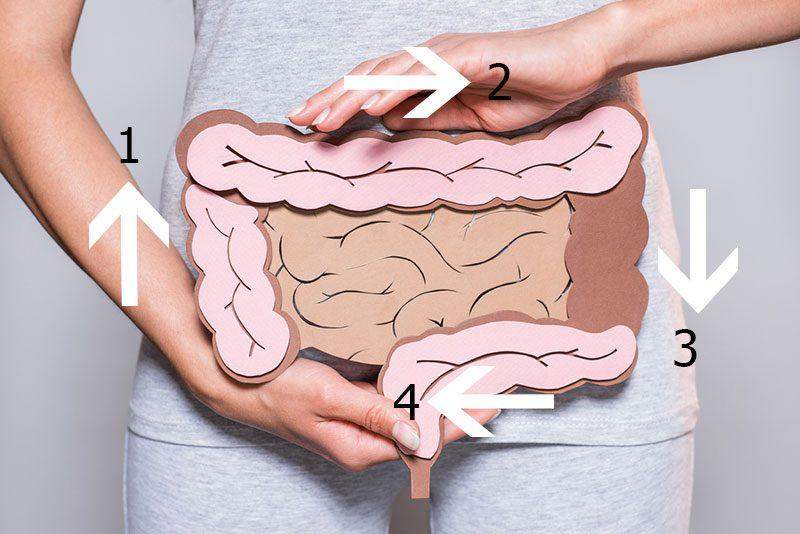 นวดท้อง