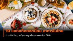 10 แฮชแท็กยอดนิยมเกี่ยวกับ อาหารในไทย ช่วงกักตัวชาวทวิตภพคุยเรื่องอาหารเพิ่ม 56%