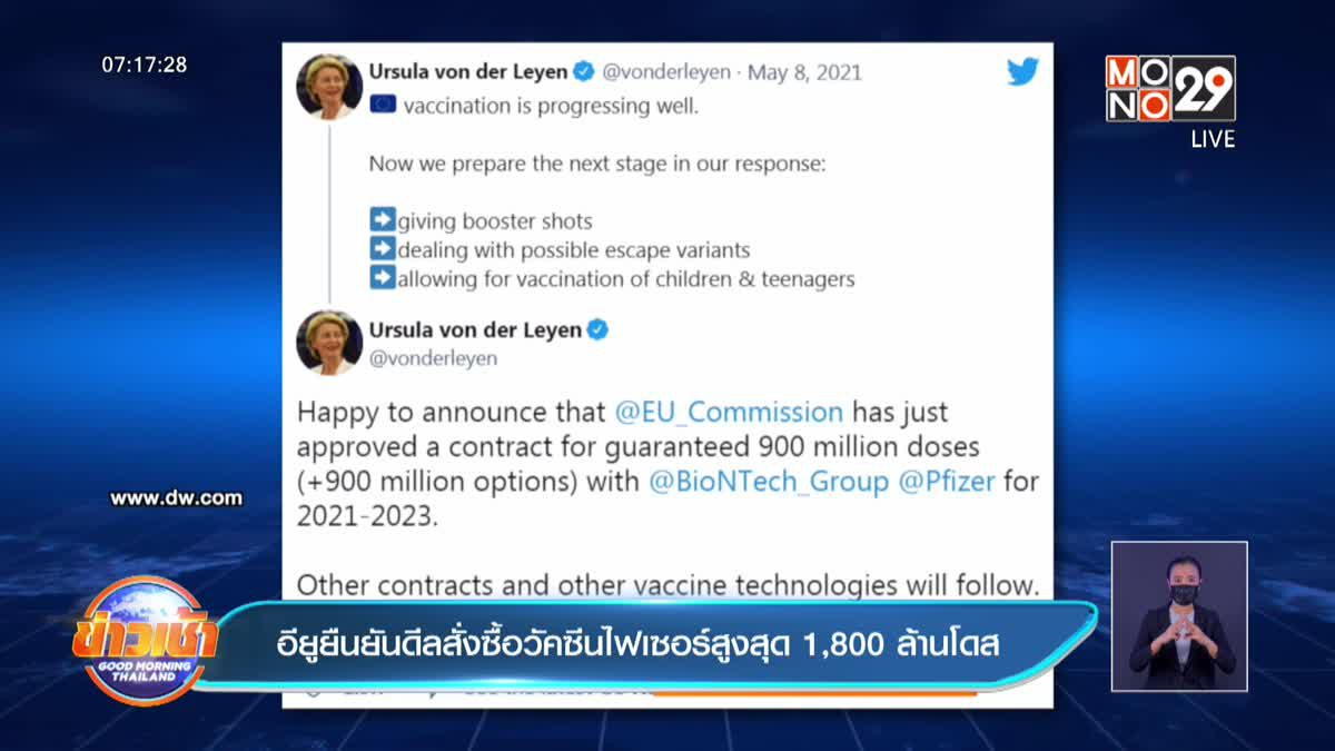 อียูยืนยันดีลสั่งซื้อวัคซีนไฟเซอร์สูงสุด 1,800 ล้านโดส
