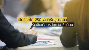 เปิดรายได้ 250 สมาชิกวุฒิสภา (ส.ว.)