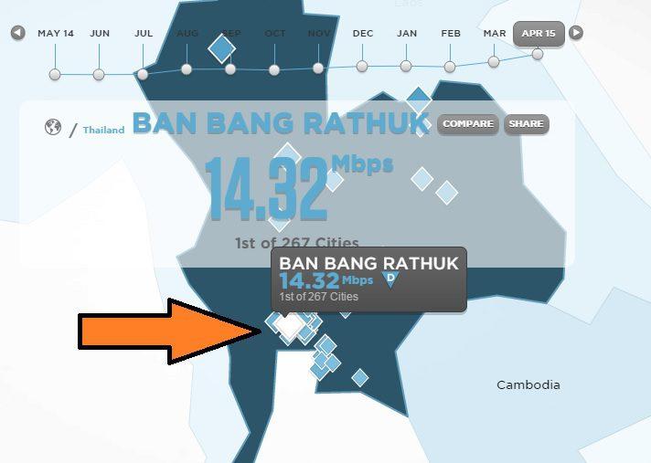 ban bang