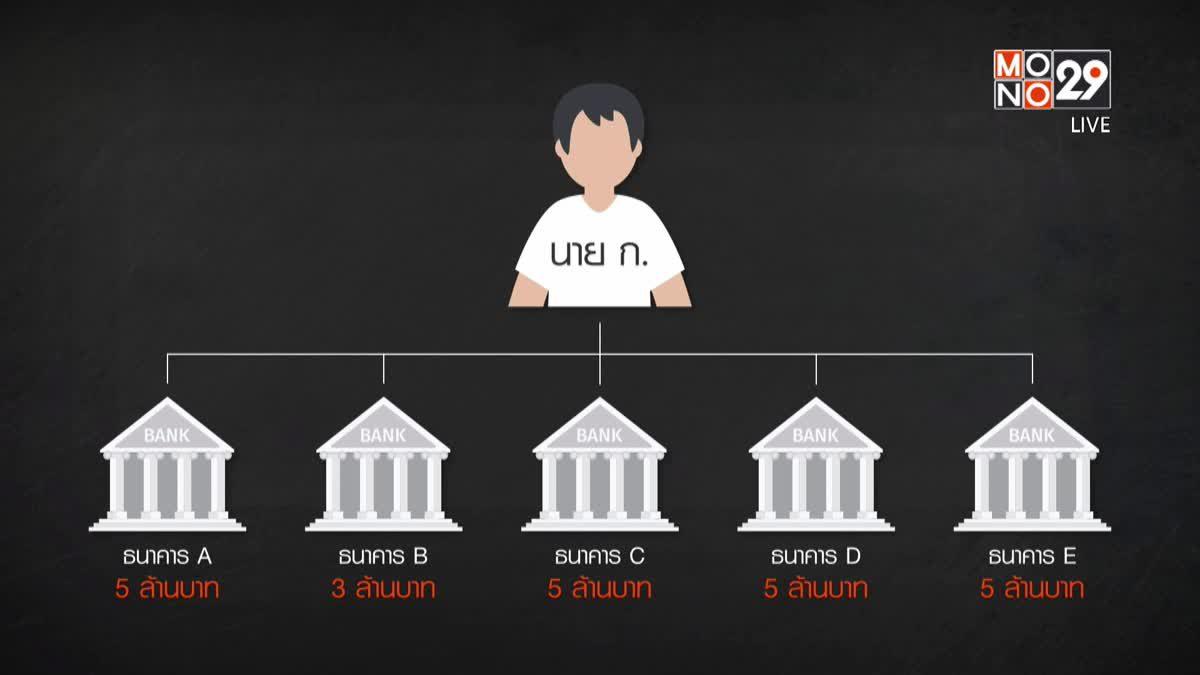 ทำความเข้าใจ พ.ร.บ.คุ้มครองเงินฝาก เหลือ 5 ล.