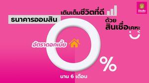 ออมสินจัดให้ โปรโมชั่น Home loan สินเชื่อเคหะ ดอกเบี้ย 0% นาน 6 เดือน