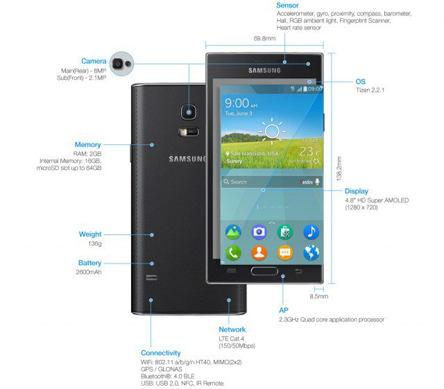Samsung-Z-Product-Specifications11-640x561