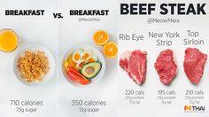 ลดน้ำหนักง่ายนิดเดียว! แค่เปลี่ยนวิธีการกิน ชีวิตก็เปลี่ยน หุ่นเพรียวสมใจ
