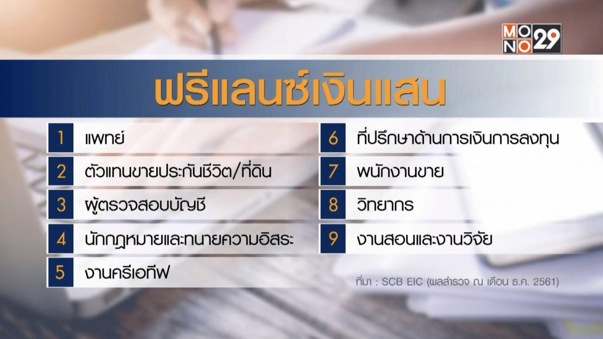 สำรวจอาชีพฟรีแลนซ์ในไทย