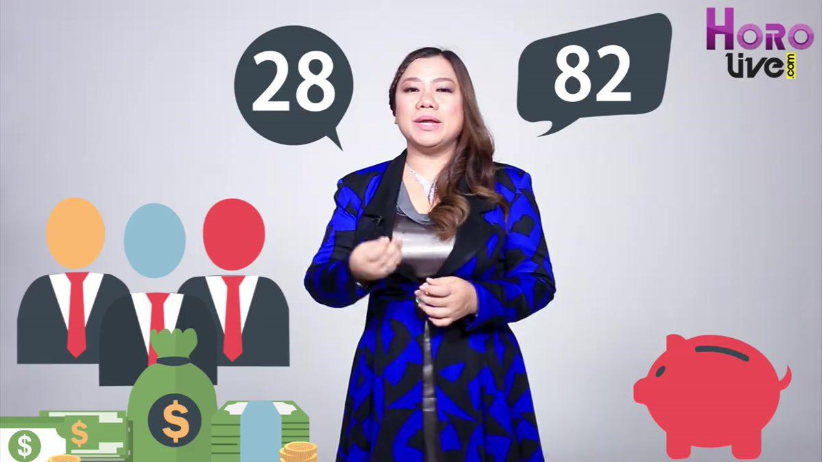 ตัวเลขที่เหมาะกับคนทำงาน เกี่ยวกับการการลงทุนเพื่อเกร็งกำไร