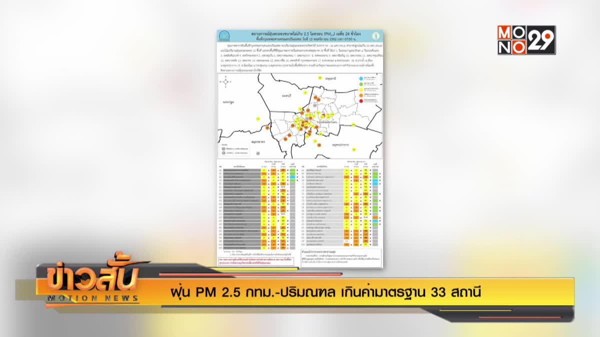 ฝุ่น PM 2.5 กทม.-ปริมณฑล เกินค่ามาตรฐาน 33 สถานี