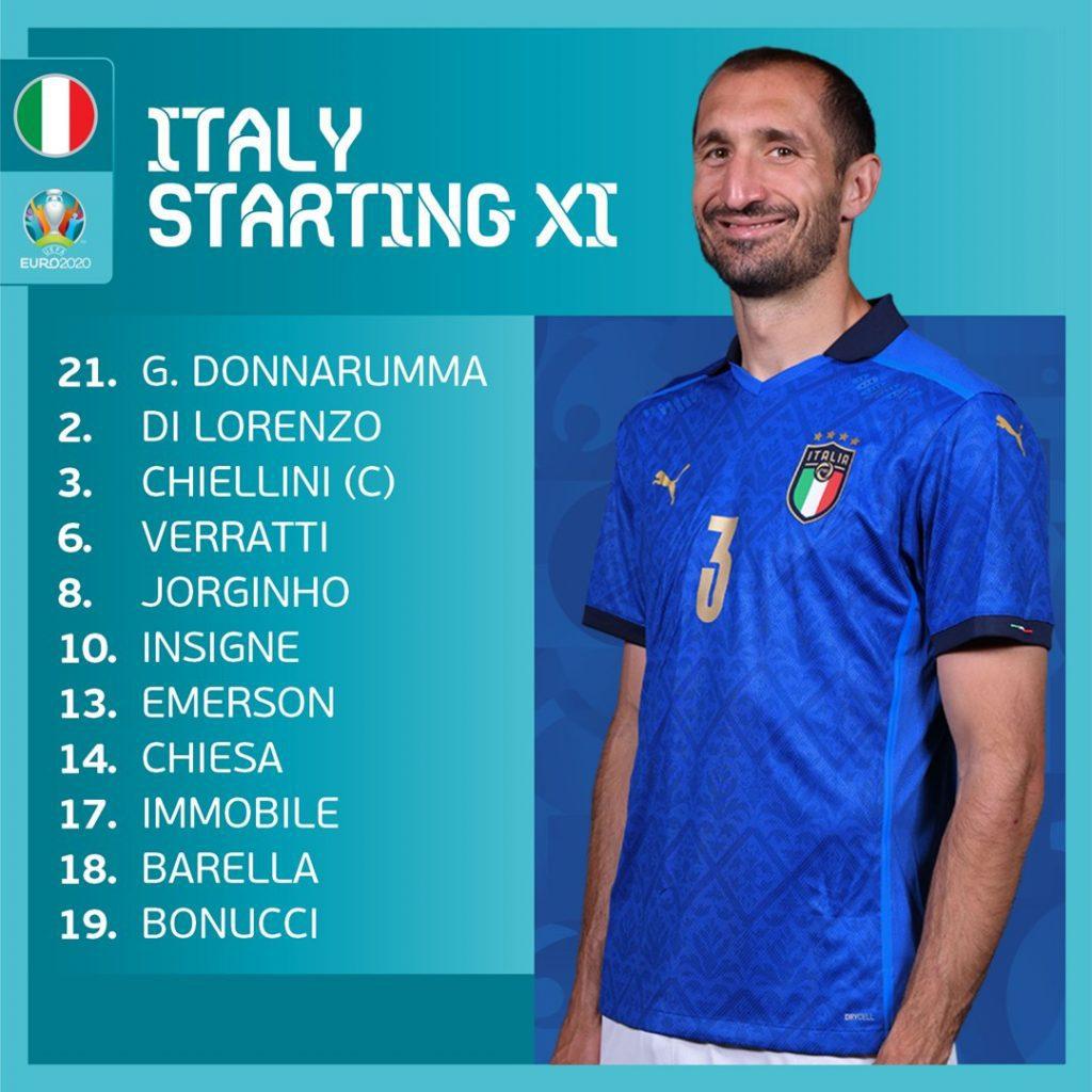 รายชื่อ 11 ตัวจริง ทีมชาติอิตาลี