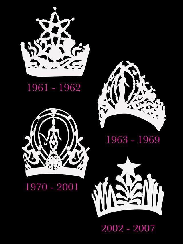 MISS UNIVERSE CROWNS 1950-2015