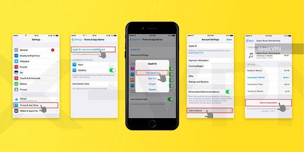 วิธีง่ายๆ ยกเลิกบริการเสียเงิน Subscription ของ iPhone, iPad, Mac, Apple TV