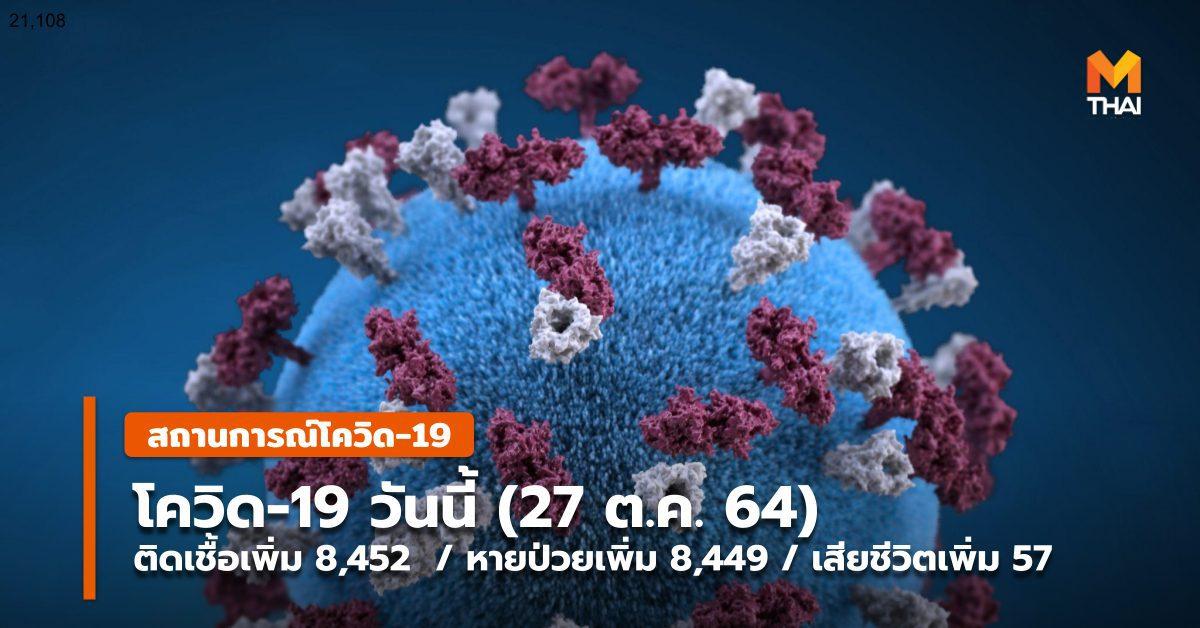 โควิด-19 วันนี้ ( 27 ต.ค.) ป่วยเพิ่ม 8,452 / หายป่วย 8,449