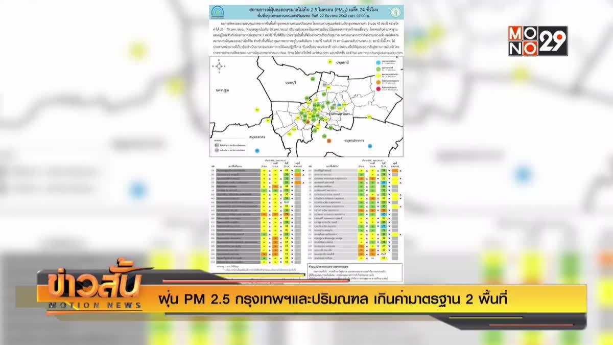 ฝุ่น PM 2.5 กรุงเทพฯและปริมณฑล เกินค่ามาตรฐาน 2 พื้นที่