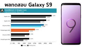 ยังแรงไม่พอ!! ผลทดสอบเผย Galaxy S9 ยังแรงไม่เท่า iPhone 7, 8 และ X