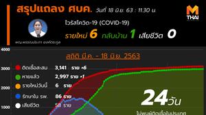 สรุปแถลงศบค. โควิด 19 ในไทย วันนี้ 18/06/2563 | 11.30 น.
